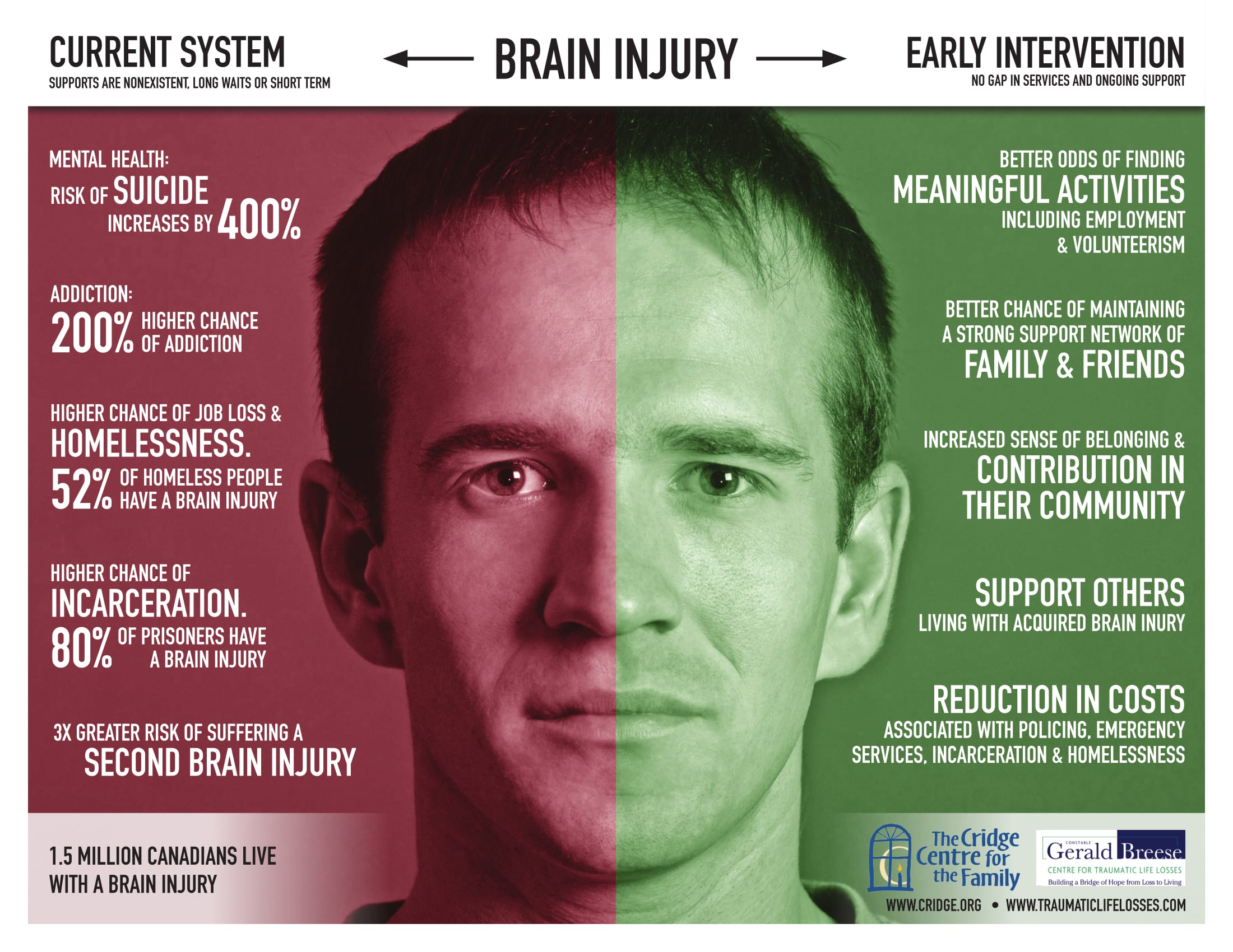 Mental-Health-Addiction-Brain-injury-graphic-1.jpg